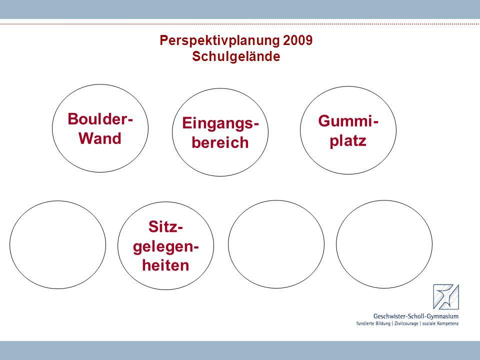 Perspektivplanung 2009 – Ganztag EVA / HA- Betreuung Evaluation Pausen- Regelung etc.