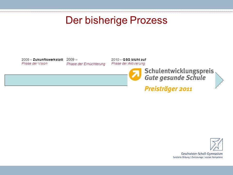 Der bisherige Prozess 2009 – Phase der Ernüchterung 2008 – Zukunftswerkstatt Phase der Vision 2010 – GSG blüht auf Phase der Aktivierung