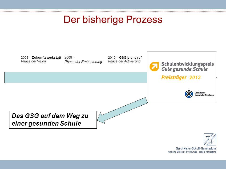 Der bisherige Prozess 2009 – Phase der Ernüchterung 2008 – Zukunftswerkstatt Phase der Vision 2010 – GSG blüht auf Phase der Aktivierung 2012 – GSG bl