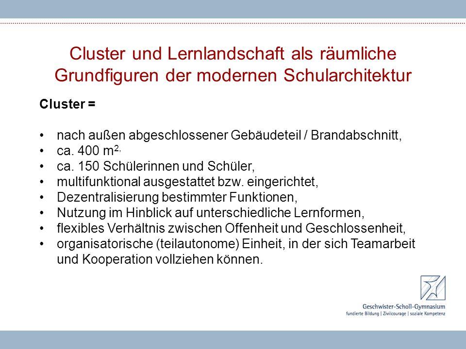 Cluster und Lernlandschaft als räumliche Grundfiguren der modernen Schularchitektur Cluster = nach außen abgeschlossener Gebäudeteil / Brandabschnitt, ca.