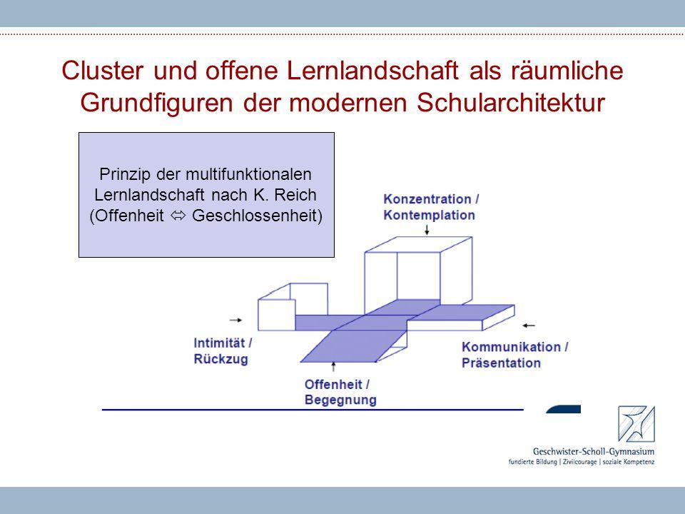 Cluster und offene Lernlandschaft als räumliche Grundfiguren der modernen Schularchitektur Prinzip der multifunktionalen Lernlandschaft nach K. Reich