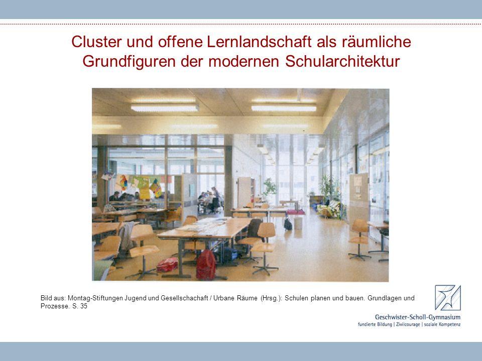 Cluster und offene Lernlandschaft als räumliche Grundfiguren der modernen Schularchitektur Bild aus: Montag-Stiftungen Jugend und Gesellschachaft / Urbane Räume (Hrsg.): Schulen planen und bauen.
