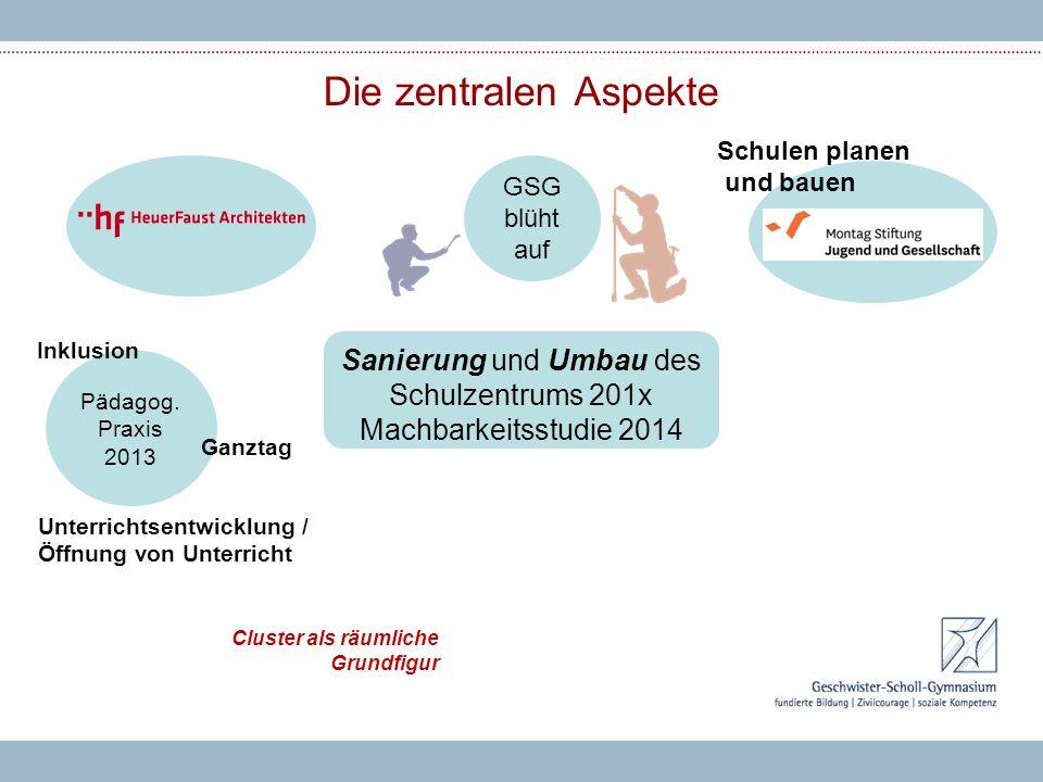 Die zentralen Aspekte Sanierung und Umbau des Schulzentrums 201x Machbarkeitsstudie 2014 GSG blüht auf Schulen planen und bauen Pädagog. Praxis 2013 G