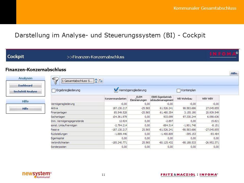 11 Kommunaler Gesamtabschluss Darstellung im Analyse- und Steuerungssystem (BI) - Cockpit