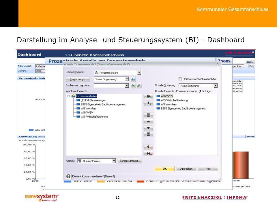 12 Kommunaler Gesamtabschluss Darstellung im Analyse- und Steuerungssystem (BI) - Dashboard