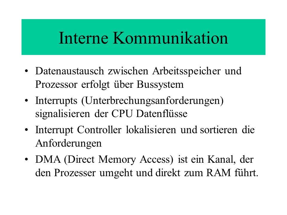 Arbeitsspeicher Zwischenlagerungsmöglichkeit für Bitfolgen Speicherzellen erhalten Adressen, um Daten richtig zu zu ordnen Speichert nicht dauerhaft, sondern temporär Arbeitsspeicher = RAM = Random Access Memory) Beim Abschalten wird der Inhalt gelöscht