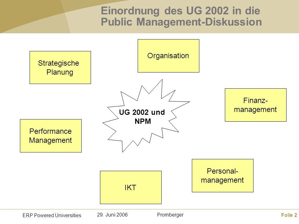 Folie 2 ERP Powered Universities Promberger29. Juni 2006 Einordnung des UG 2002 in die Public Management-Diskussion UG 2002 und NPM Strategische Planu