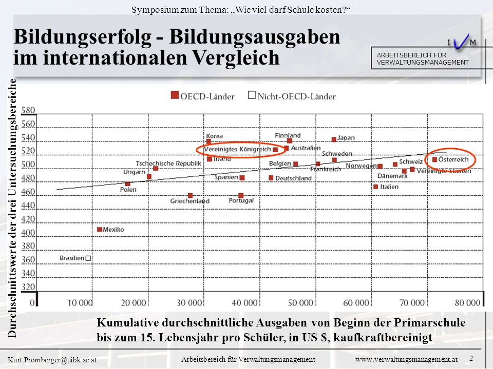 2 ARBEITSBEREICH FÜR VERWALTUNGSMANAGEMENT Symposium zum Thema: Wie viel darf Schule kosten.