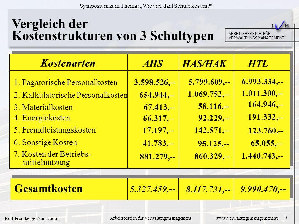 3 ARBEITSBEREICH FÜR VERWALTUNGSMANAGEMENT Symposium zum Thema: Wie viel darf Schule kosten.
