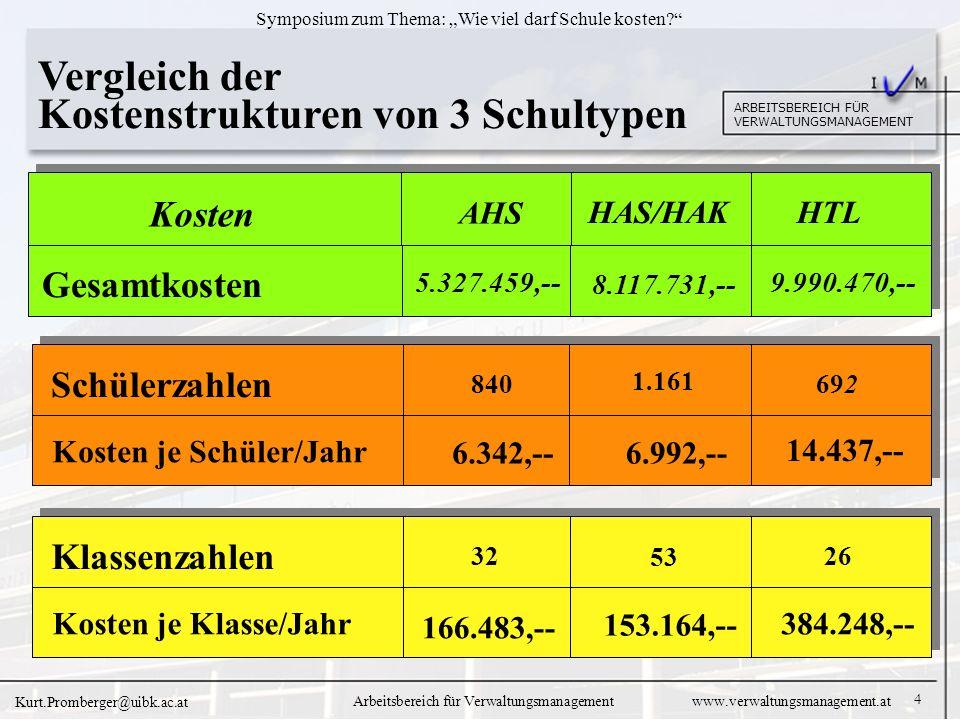 4 ARBEITSBEREICH FÜR VERWALTUNGSMANAGEMENT Symposium zum Thema: Wie viel darf Schule kosten.