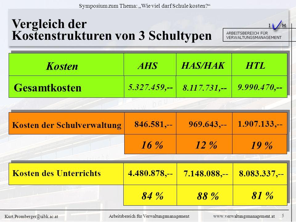 5 ARBEITSBEREICH FÜR VERWALTUNGSMANAGEMENT Symposium zum Thema: Wie viel darf Schule kosten.