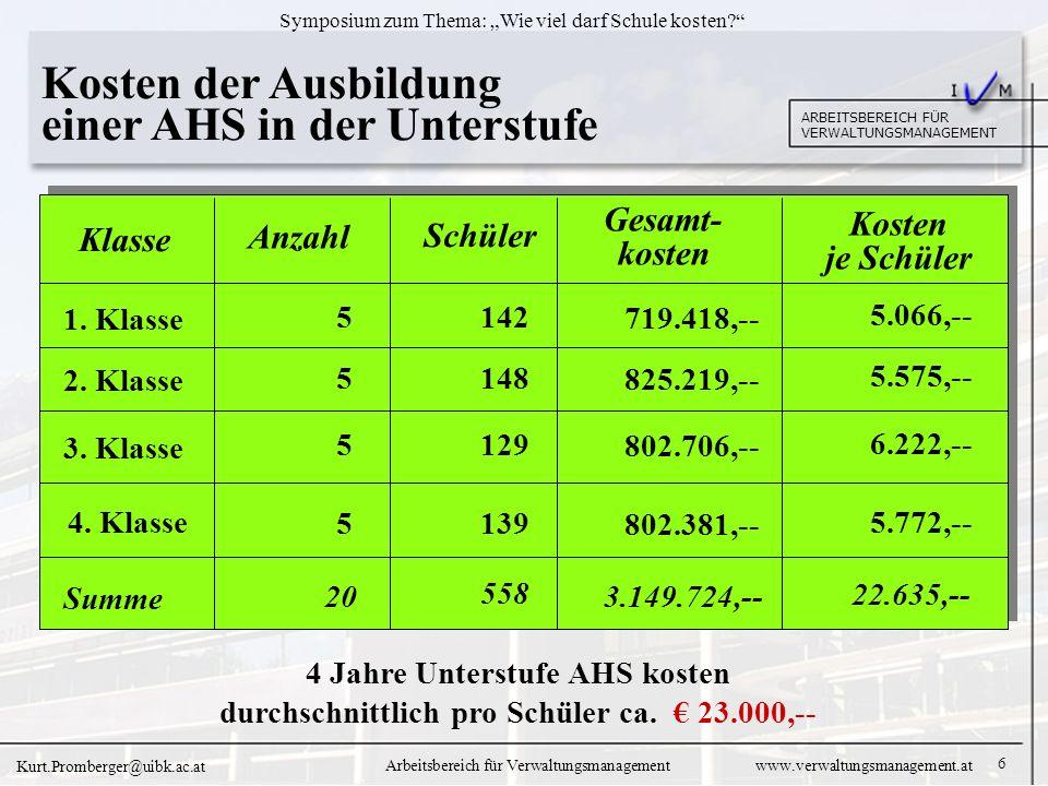 6 ARBEITSBEREICH FÜR VERWALTUNGSMANAGEMENT Symposium zum Thema: Wie viel darf Schule kosten.