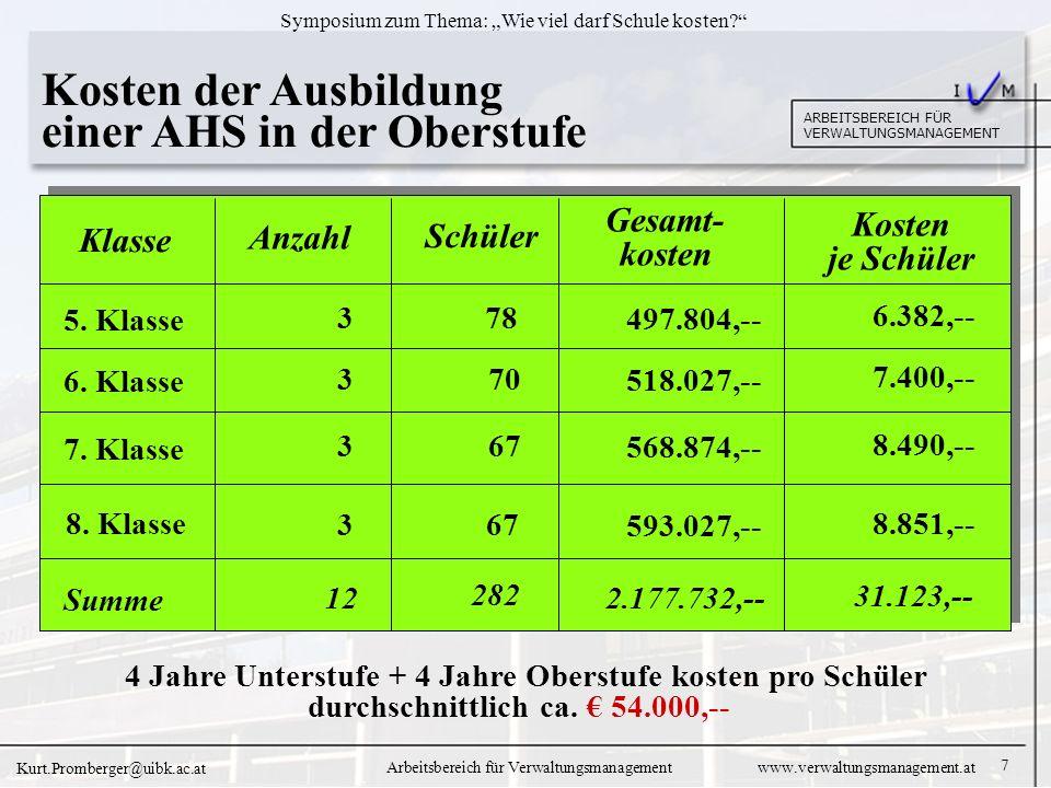 7 ARBEITSBEREICH FÜR VERWALTUNGSMANAGEMENT Symposium zum Thema: Wie viel darf Schule kosten.