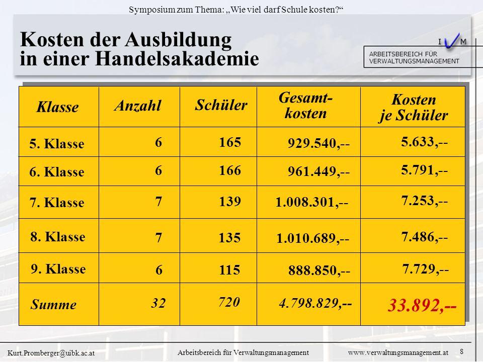 8 ARBEITSBEREICH FÜR VERWALTUNGSMANAGEMENT Symposium zum Thema: Wie viel darf Schule kosten.