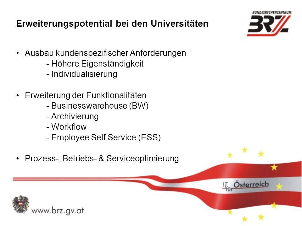 Ausbau kundenspezifischer Anforderungen - Höhere Eigenständigkeit - Individualisierung Erweiterung der Funktionalitäten - Businesswarehouse (BW) - Arc