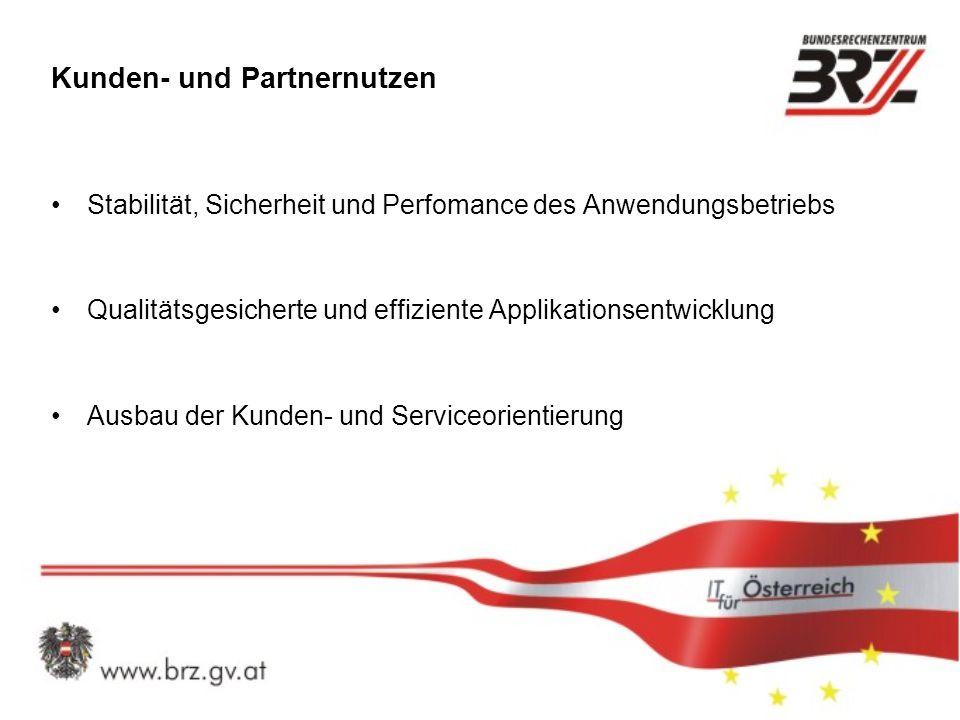 Kunden- und Partnernutzen Stabilität, Sicherheit und Perfomance des Anwendungsbetriebs Qualitätsgesicherte und effiziente Applikationsentwicklung Ausb
