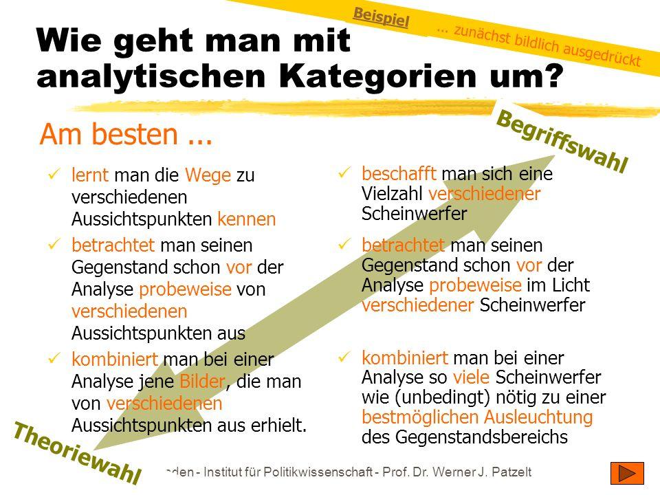 TU Dresden - Institut für Politikwissenschaft - Prof. Dr. Werner J. Patzelt Theoriewahl Wie geht man mit analytischen Kategorien um? lernt man die Weg