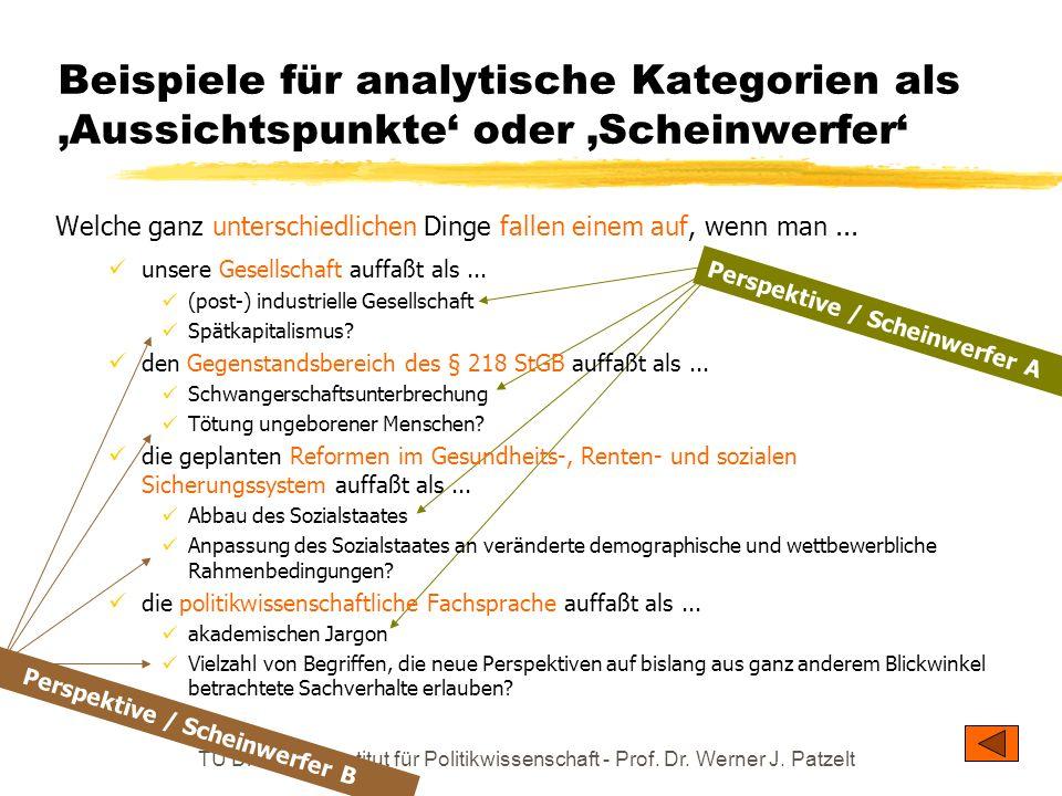 TU Dresden - Institut für Politikwissenschaft - Prof. Dr. Werner J. Patzelt Welche ganz unterschiedlichen Dinge fallen einem auf, wenn man... unsere G
