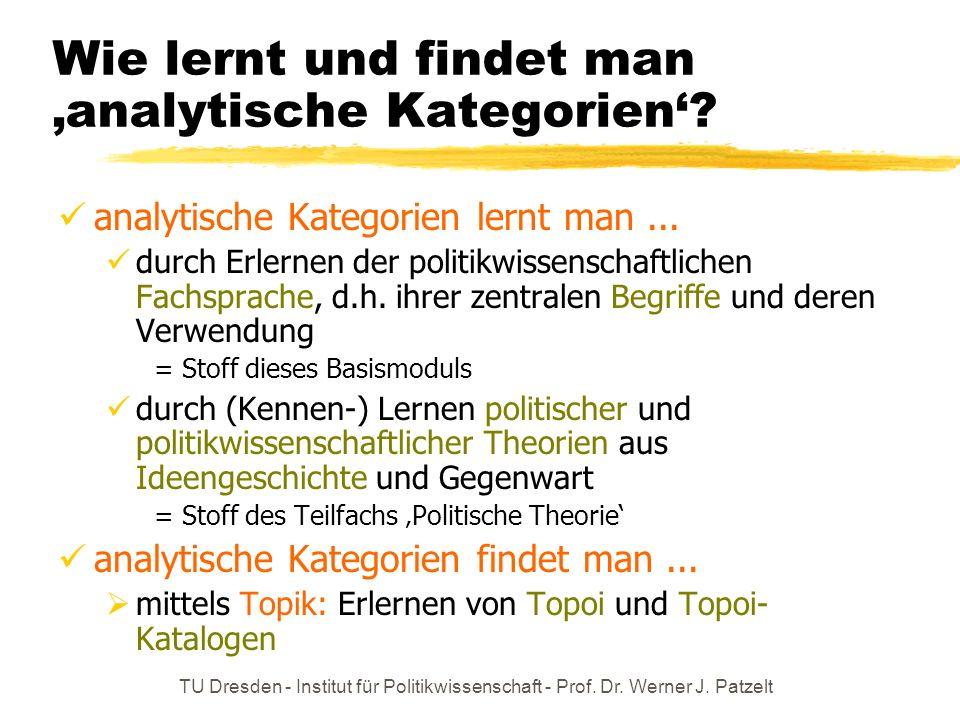 TU Dresden - Institut für Politikwissenschaft - Prof. Dr. Werner J. Patzelt Wie lernt und findet man analytische Kategorien? analytische Kategorien le