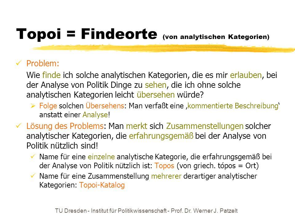 TU Dresden - Institut für Politikwissenschaft - Prof. Dr. Werner J. Patzelt Topoi = Findeorte (von analytischen Kategorien) Problem: Wie finde ich sol