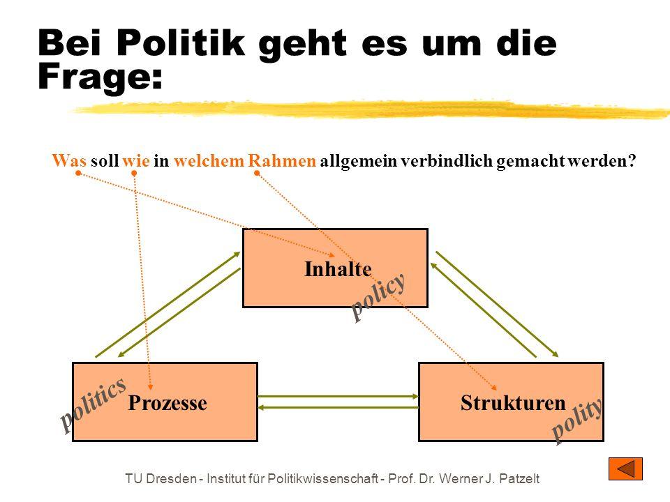 TU Dresden - Institut für Politikwissenschaft - Prof. Dr. Werner J. Patzelt Bei Politik geht es um die Frage: InhalteProzesseStrukturen Was soll wie i