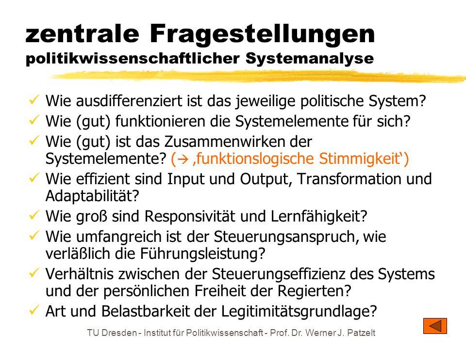TU Dresden - Institut für Politikwissenschaft - Prof. Dr. Werner J. Patzelt zentrale Fragestellungen politikwissenschaftlicher Systemanalyse Wie ausdi