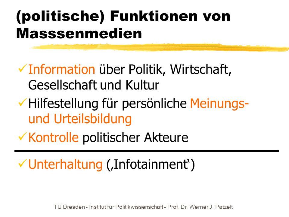 TU Dresden - Institut für Politikwissenschaft - Prof. Dr. Werner J. Patzelt (politische) Funktionen von Masssenmedien Information über Politik, Wirtsc