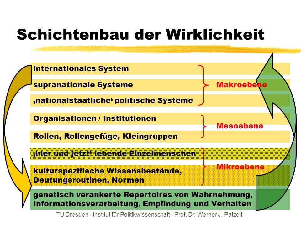 TU Dresden - Institut für Politikwissenschaft - Prof. Dr. Werner J. Patzelt Schichtenbau der Wirklichkeit kulturspezifische Wissensbestände, Deutungsr
