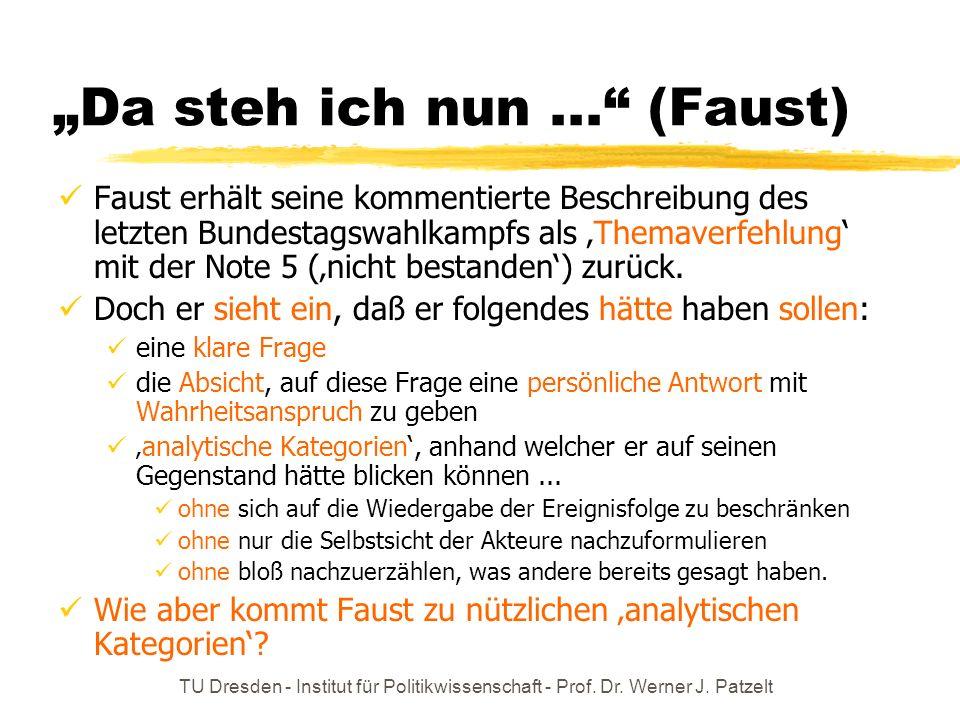 TU Dresden - Institut für Politikwissenschaft - Prof. Dr. Werner J. Patzelt Da steh ich nun... (Faust) Faust erhält seine kommentierte Beschreibung de