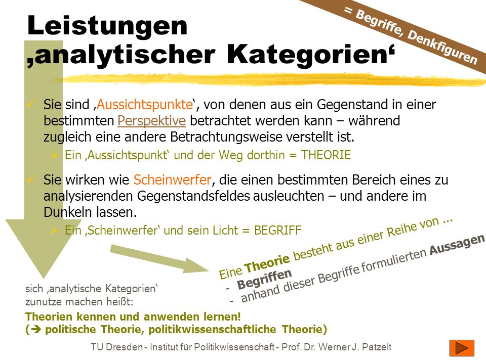 TU Dresden - Institut für Politikwissenschaft - Prof. Dr. Werner J. Patzelt Leistungen analytischer Kategorien Sie sind Aussichtspunkte, von denen aus