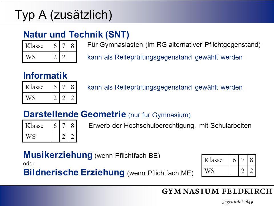 Natur und Technik (SNT) Für Gymnasiasten (im RG alternativer Pflichtgegenstand) 22WS 876Klasse Informatik kann als Reifeprüfungsgegenstand gewählt wer
