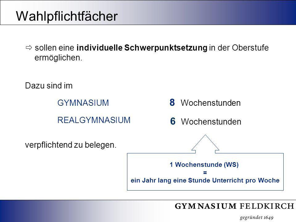 Typische Verteilung der Wahlpflichtfächer pro Jahr Wochenstunden Gymnasium Realgymnasium 5.