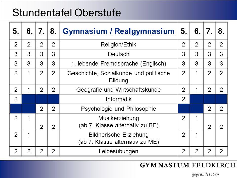 5. 6.7.8.Gymnasium / Realgymnasium5. 6.7.8. 2222Religion/Ethik2222 3333Deutsch3333 33331.