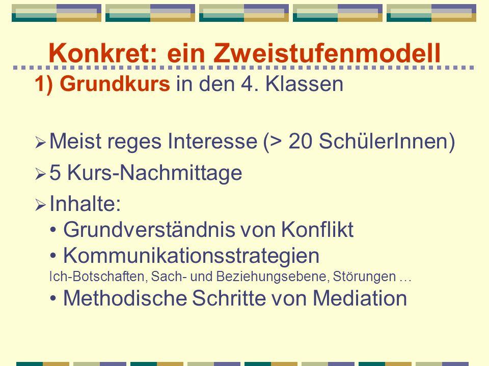 Konkret: ein Zweistufenmodell 1) Grundkurs in den 4. Klassen Meist reges Interesse (> 20 SchülerInnen) 5 Kurs-Nachmittage Inhalte: Grundverständnis vo