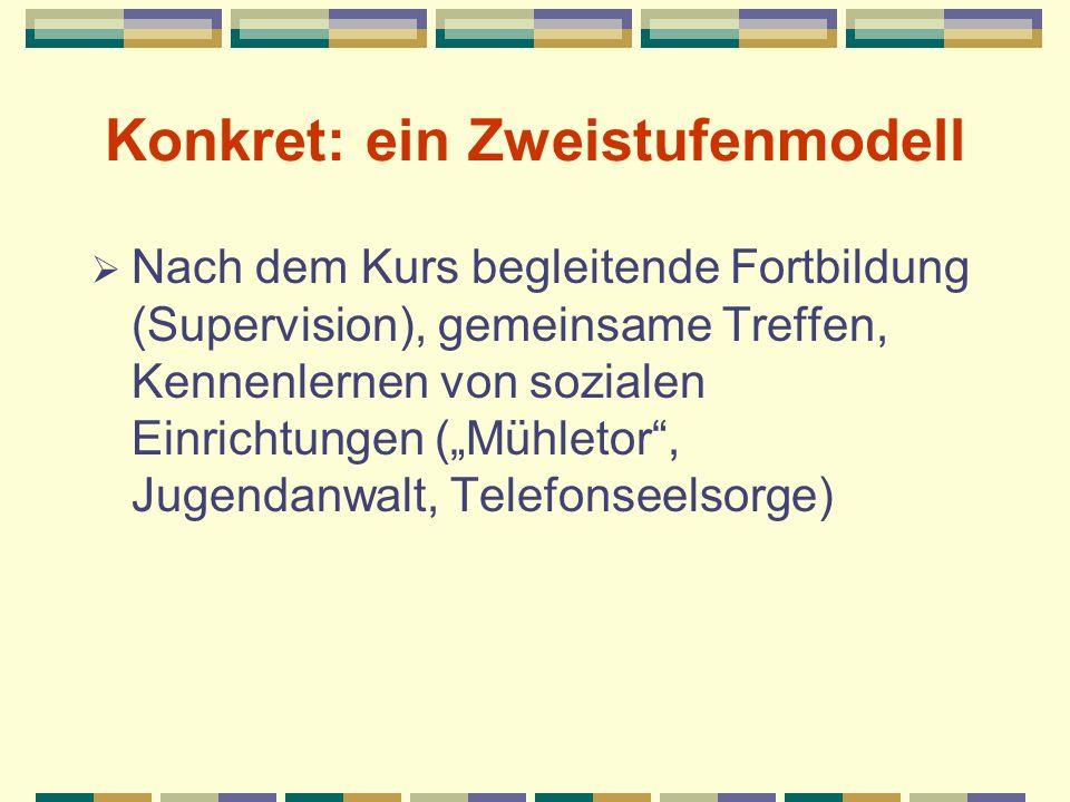 Konkret: ein Zweistufenmodell Nach dem Kurs begleitende Fortbildung (Supervision), gemeinsame Treffen, Kennenlernen von sozialen Einrichtungen (Mühlet