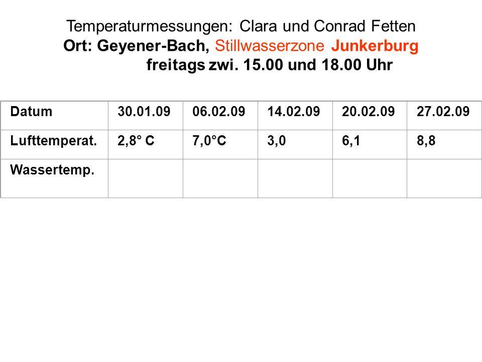 Temperaturmessungen: Clara und Conrad Fetten Ort: Geyener-Bach, Stillwasserzone Junkerburg freitags zwi. 15.00 und 18.00 Uhr Datum30.01.0906.02.0914.0