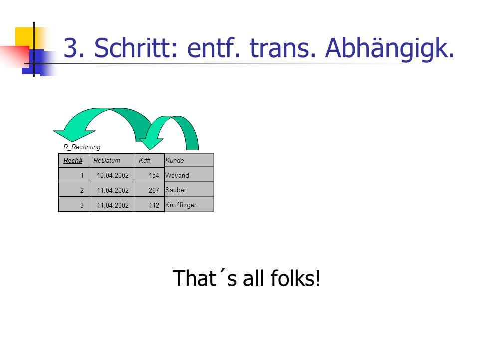 3. Schritt: entf. trans. Abhängigk. R_Rechnung Kd#Kunde 154Weyand 267Sauber 112Knuffinger 11211.04.20023 26711.04.20022 15410.04.20021 Kd#ReDatumRech#