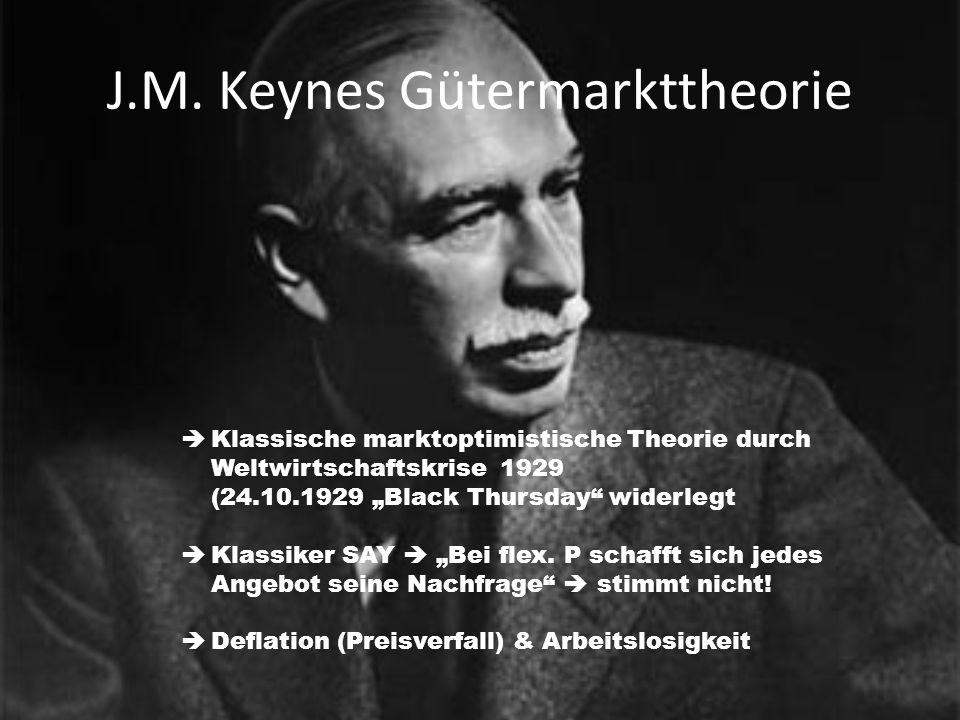 J.M. Keynes Gütermarkttheorie Klassische marktoptimistische Theorie durch Weltwirtschaftskrise 1929 (24.10.1929 Black Thursday widerlegt Klassiker SAY