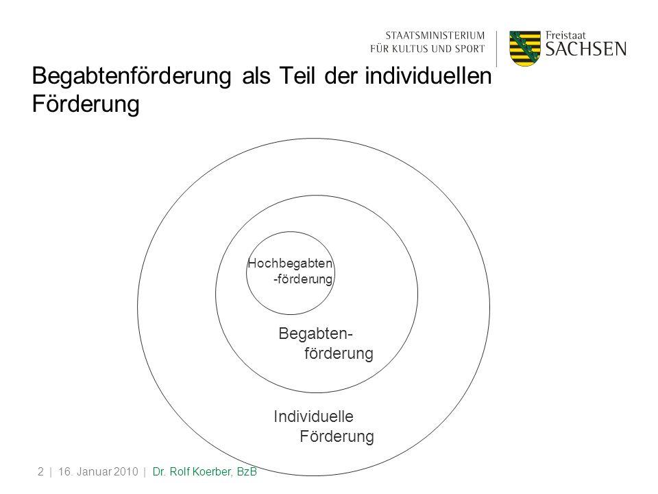 | 16. Januar 2010 | Dr. Rolf Koerber, BzB2 Begabtenförderung als Teil der individuellen Förderung Individuelle Förderung Begabten- förderung Hochbegab