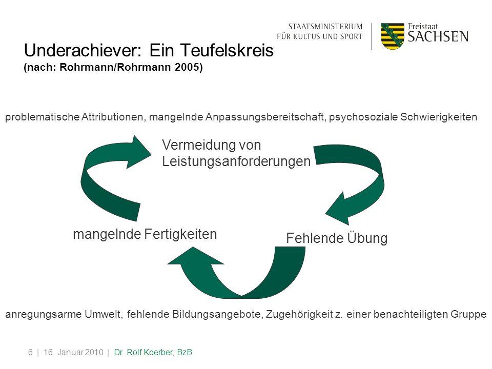 | 16. Januar 2010 | Dr. Rolf Koerber, BzB6 Underachiever: Ein Teufelskreis (nach: Rohrmann/Rohrmann 2005) Vermeidung von Leistungsanforderungen Fehlen