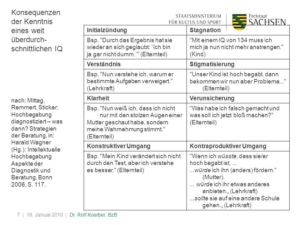 | 16. Januar 2010 | Dr. Rolf Koerber, BzB7 InitialzündungStagnation Bsp.