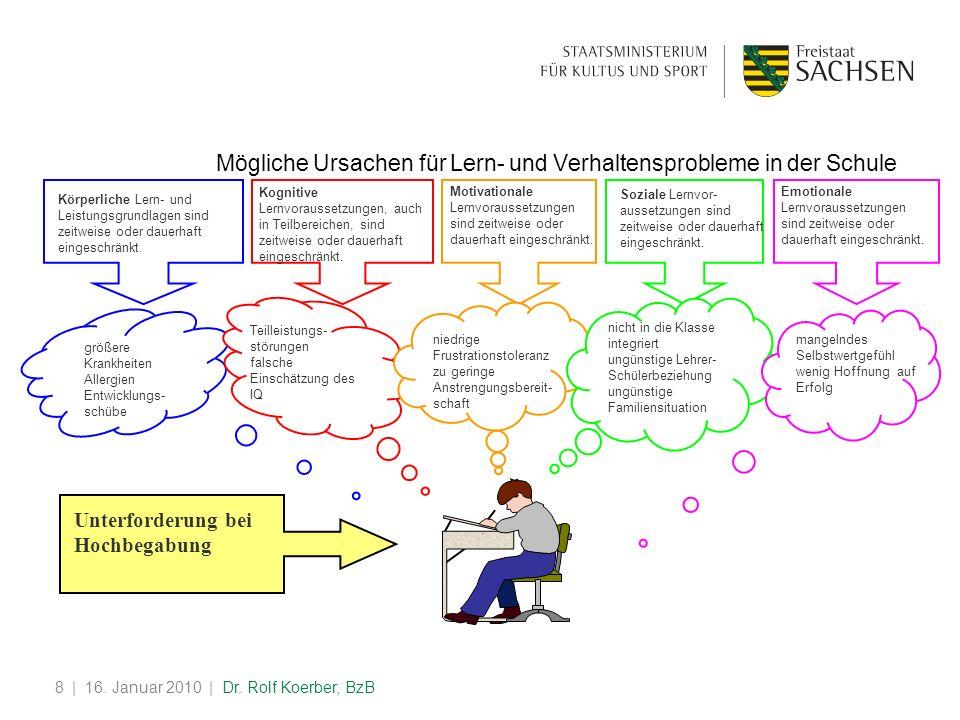 | 16. Januar 2010 | Dr. Rolf Koerber, BzB8 Mögliche Ursachen für Lern- und Verhaltensprobleme in der Schule Körperliche Lern- und Leistungsgrundlagen