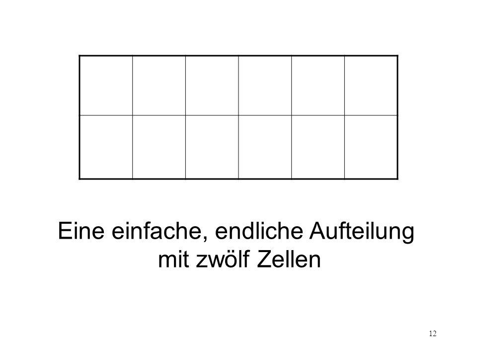 12 A simple partition Eine einfache, endliche Aufteilung mit zwölf Zellen