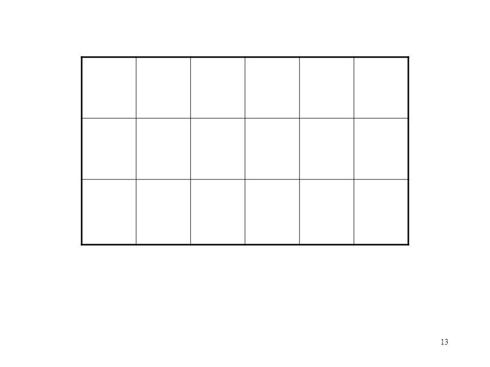 13 A simple partition