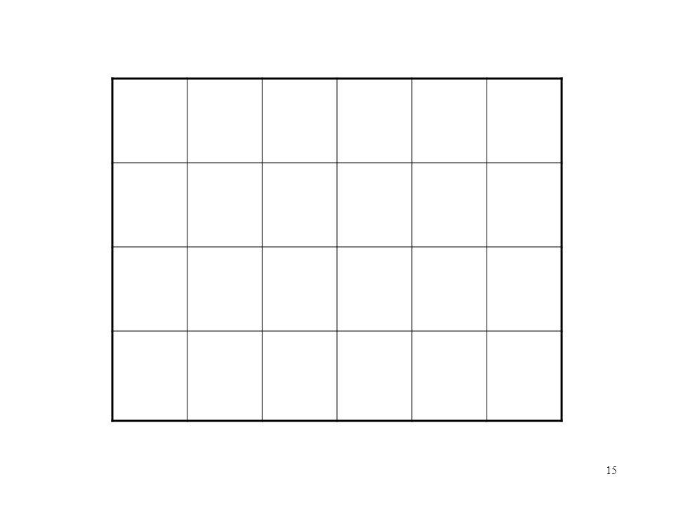 15 A simple partition
