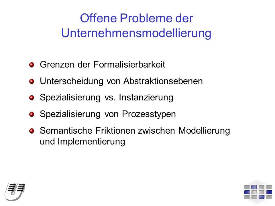 Offene Probleme der Unternehmensmodellierung Grenzen der Formalisierbarkeit Unterscheidung von Abstraktionsebenen Spezialisierung vs. Instanzierung Sp