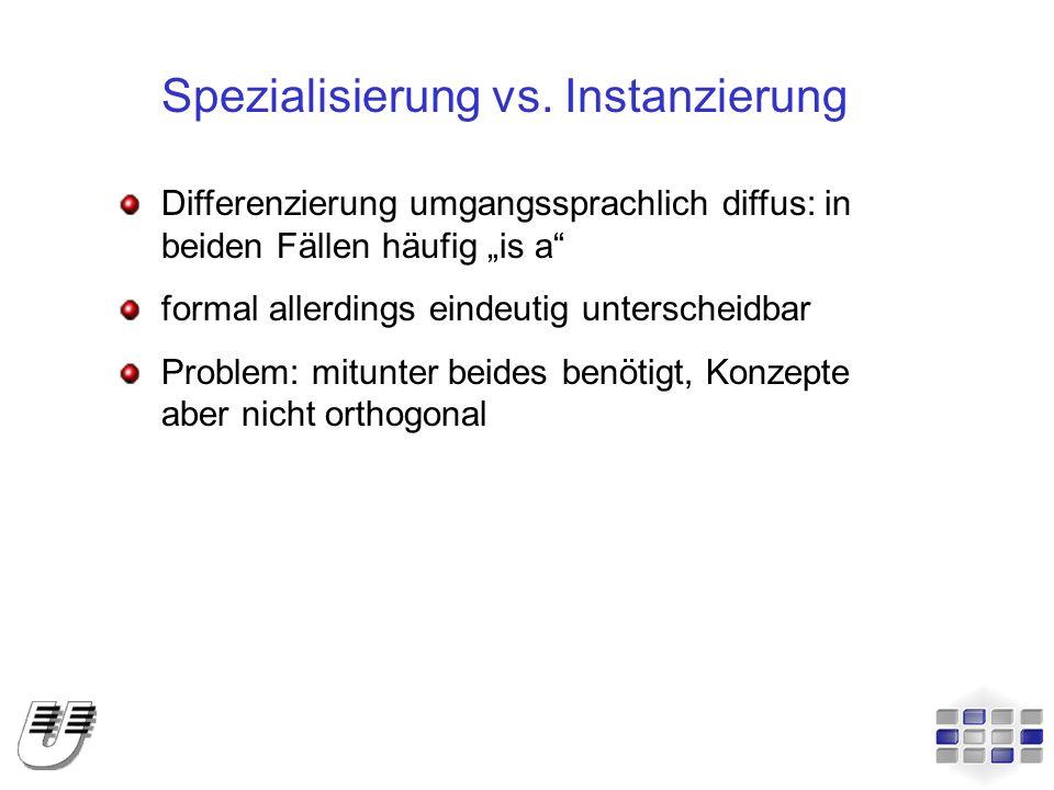 Spezialisierung vs. Instanzierung Differenzierung umgangssprachlich diffus: in beiden Fällen häufig is a formal allerdings eindeutig unterscheidbar Pr