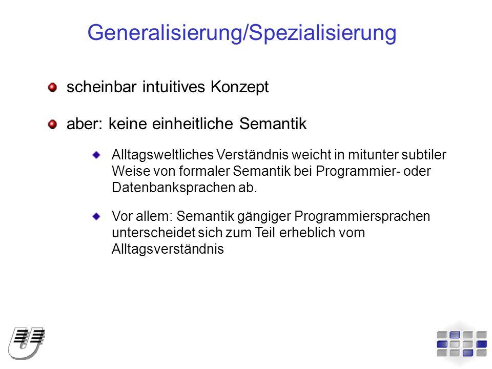 Generalisierung/Spezialisierung scheinbar intuitives Konzept aber: keine einheitliche Semantik Alltagsweltliches Verständnis weicht in mitunter subtil
