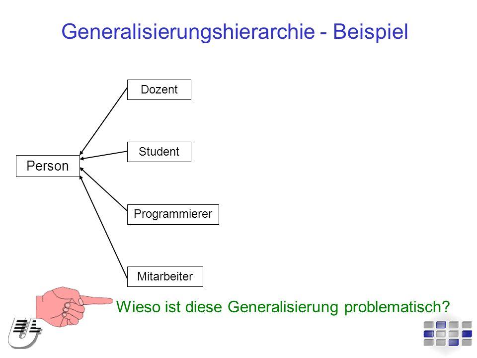 Generalisierungshierarchie - Beispiel Person DozentStudent Programmierer Mitarbeiter Wieso ist diese Generalisierung problematisch?