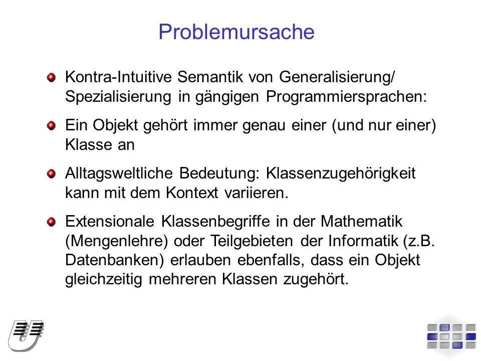 Problemursache Kontra-Intuitive Semantik von Generalisierung/ Spezialisierung in gängigen Programmiersprachen: Ein Objekt gehört immer genau einer (un
